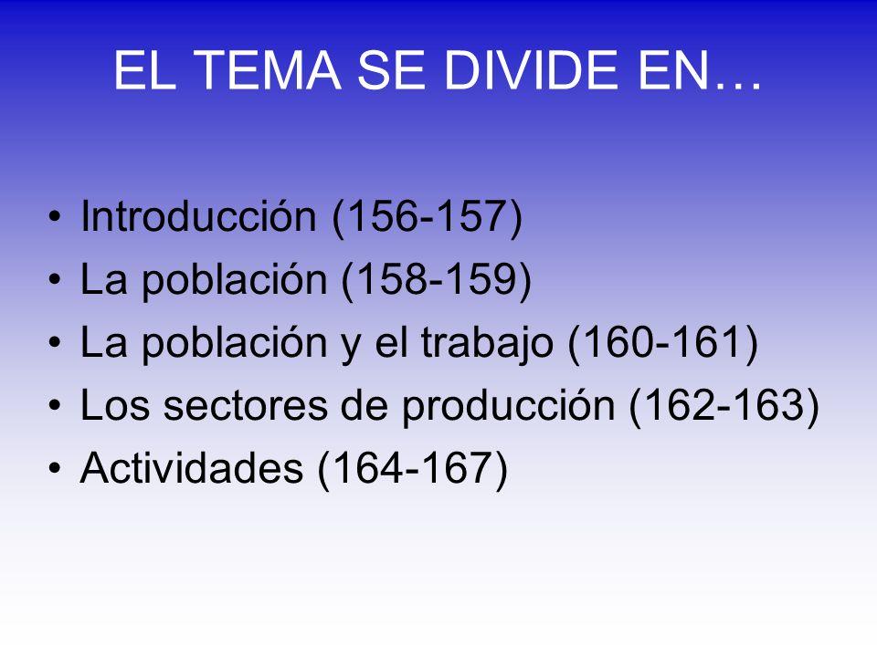 EL TEMA SE DIVIDE EN… Introducción (156-157) La población (158-159) La población y el trabajo (160-161) Los sectores de producción (162-163) Actividad