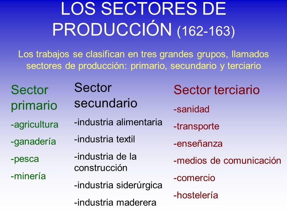 LOS SECTORES DE PRODUCCIÓN (162-163) Los trabajos se clasifican en tres grandes grupos, llamados sectores de producción: primario, secundario y tercia