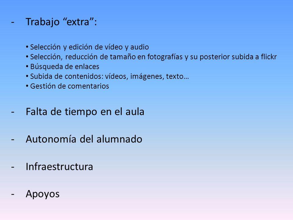 -Trabajo extra: Selección y edición de vídeo y audio Selección, reducción de tamaño en fotografías y su posterior subida a flickr Búsqueda de enlaces