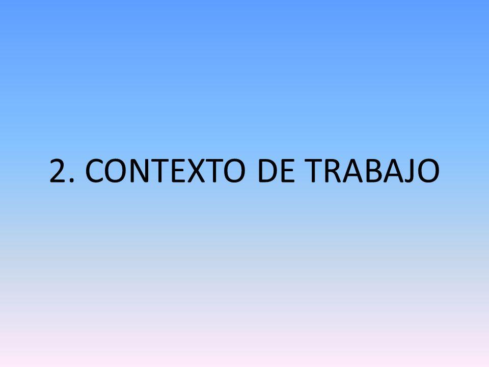 2. CONTEXTO DE TRABAJO