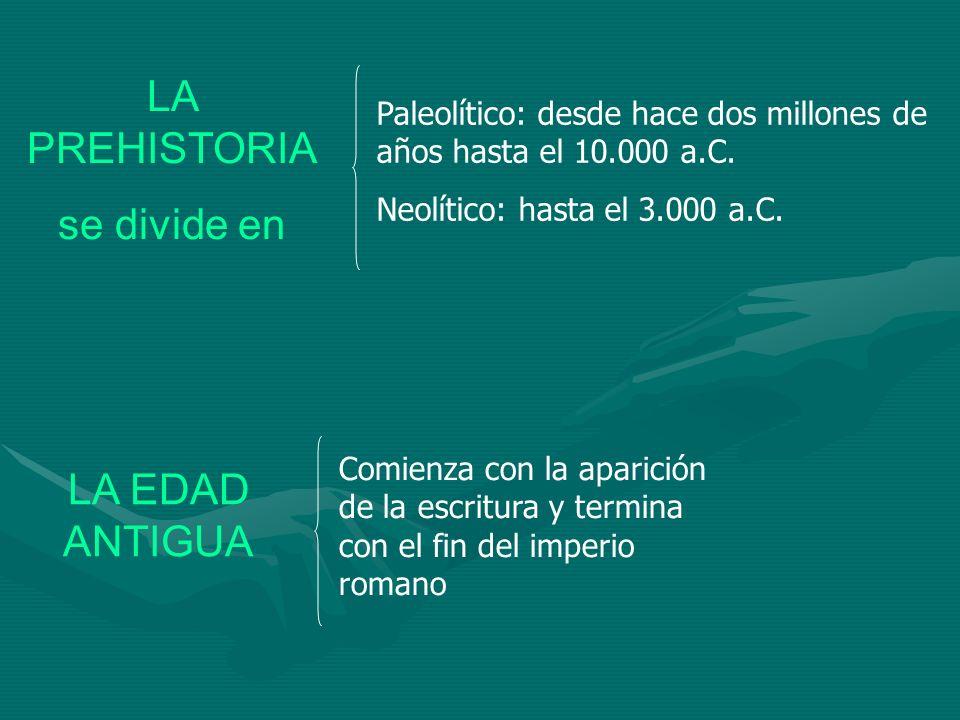 LA EDAD ANTIGUA LA PREHISTORIA se divide en Paleolítico: desde hace dos millones de años hasta el 10.000 a.C. Neolítico: hasta el 3.000 a.C. Comienza