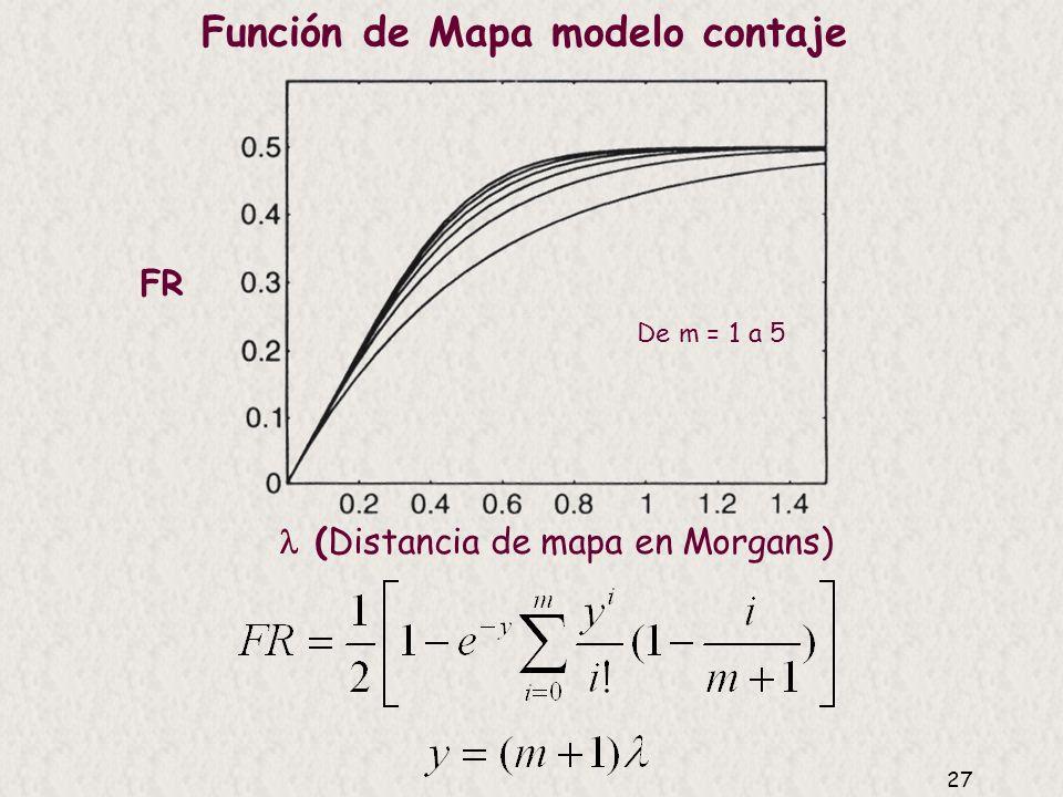 26 Modelo de contaje (Counting model; Foss et al. 1992) Considera la interferencia como si fuera un máquina de contaje. Tres sucesos: C Suceso de entr