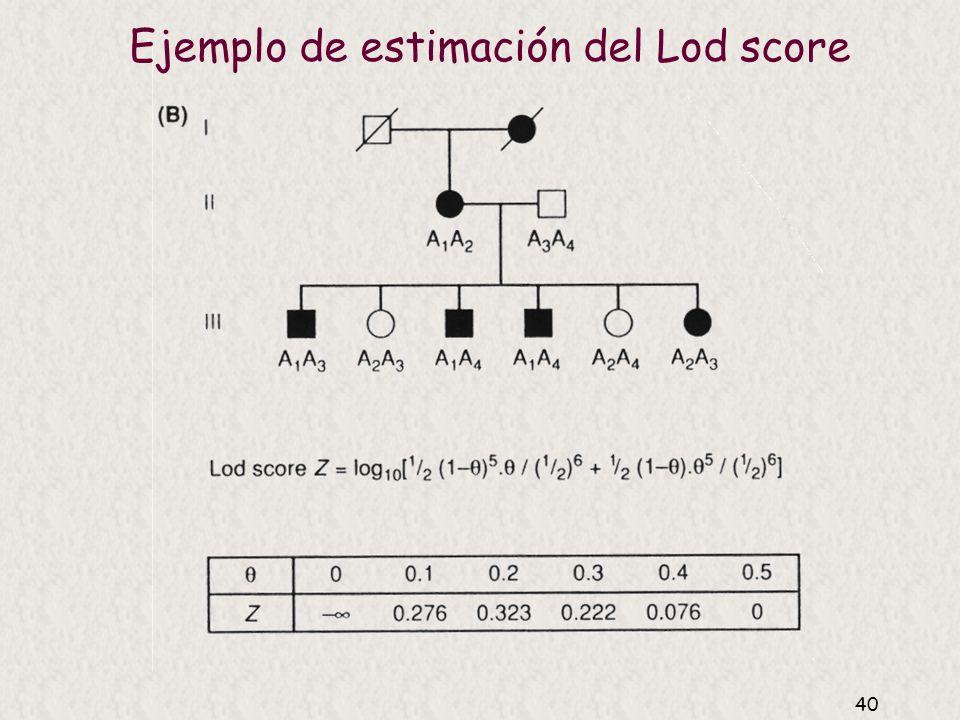 39 Ejemplo de estimación del Lod score