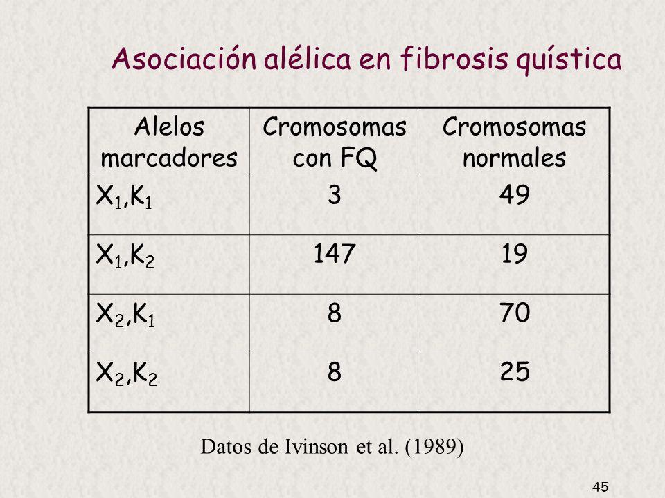 44 Mapa genético del Cromosoma 1 Homo sapiens.