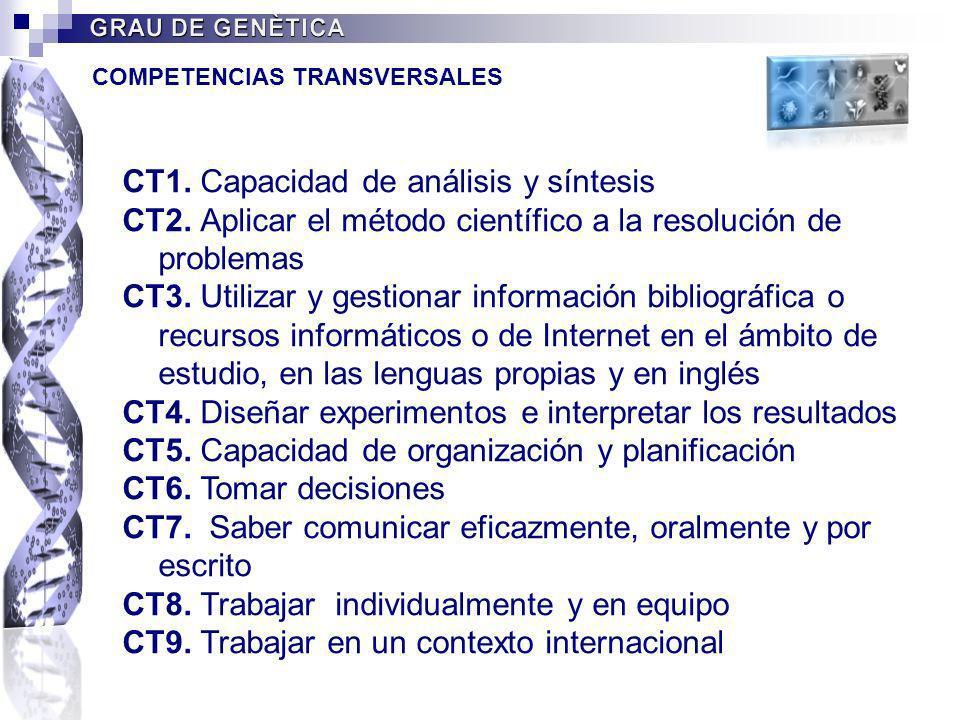 CT1. Capacidad de análisis y síntesis CT2. Aplicar el método científico a la resolución de problemas CT3. Utilizar y gestionar información bibliográfi