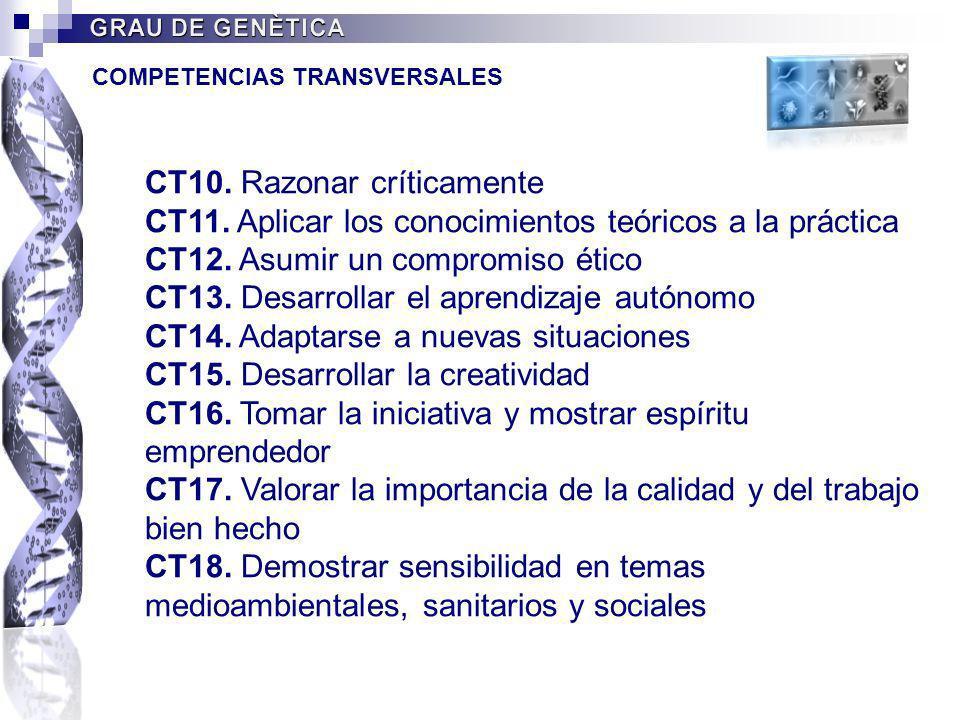 CT10. Razonar críticamente CT11. Aplicar los conocimientos teóricos a la práctica CT12. Asumir un compromiso ético CT13. Desarrollar el aprendizaje au