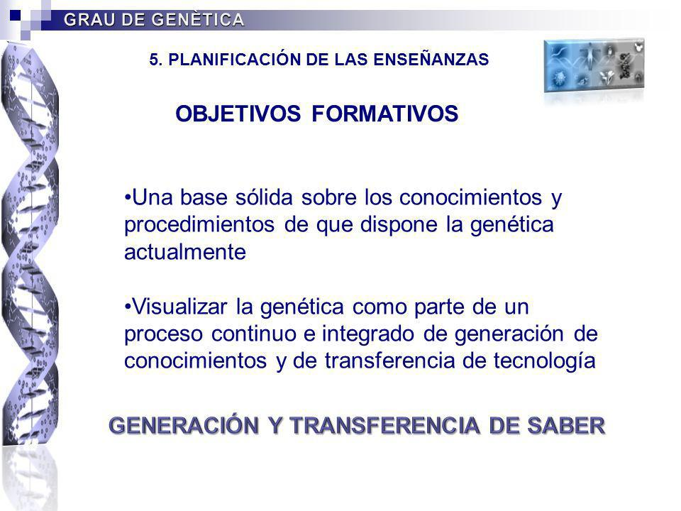 5. PLANIFICACIÓN DE LAS ENSEÑANZAS Una base sólida sobre los conocimientos y procedimientos de que dispone la genética actualmente Visualizar la genét