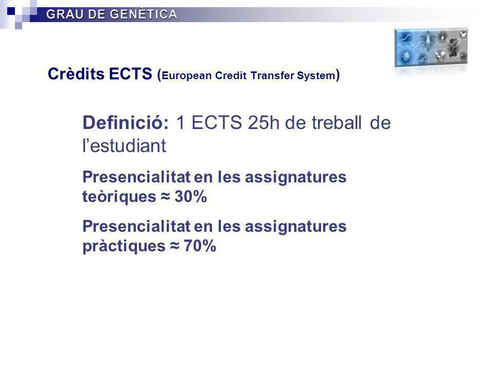 Crèdits ECTS ( European Credit Transfer System ) Definició: 1 ECTS 25h de treball de lestudiant Presencialitat en les assignatures teòriques 30% Prese