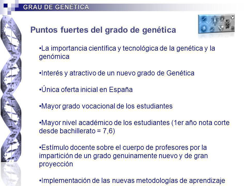 La importancia científica y tecnológica de la genética y la genómica Interés y atractivo de un nuevo grado de Genética Única oferta inicial en España