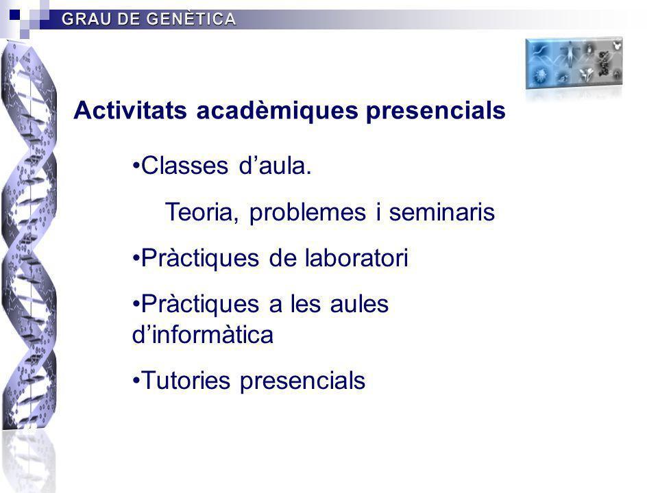 Activitats acadèmiques presencials Classes daula. Teoria, problemes i seminaris Pràctiques de laboratori Pràctiques a les aules dinformàtica Tutories