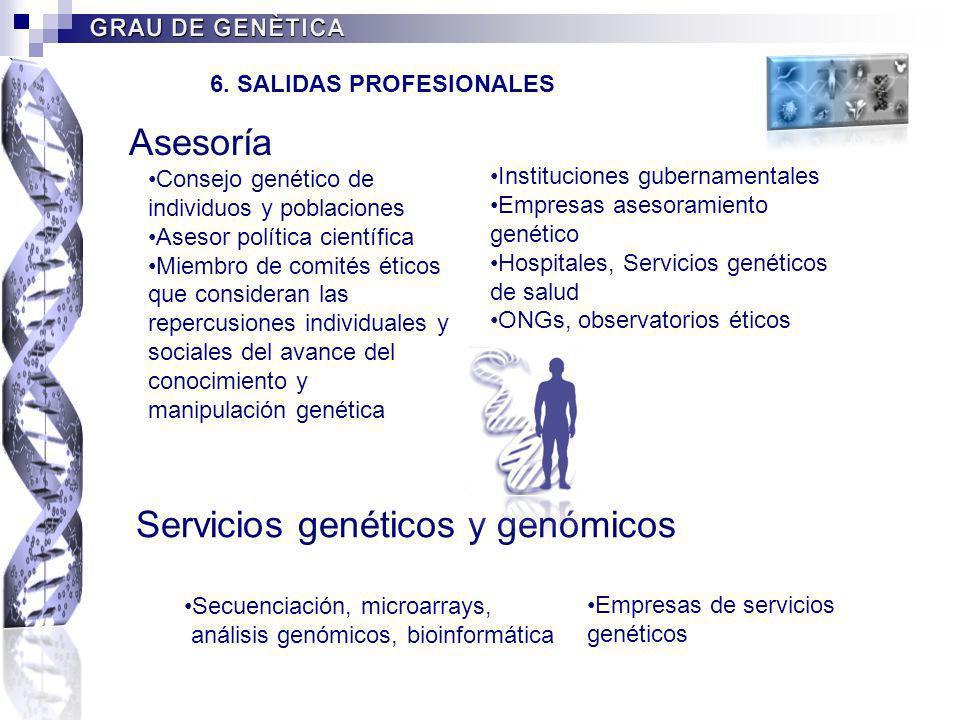 Asesoría Consejo genético de individuos y poblaciones Asesor política científica Miembro de comités éticos que consideran las repercusiones individual