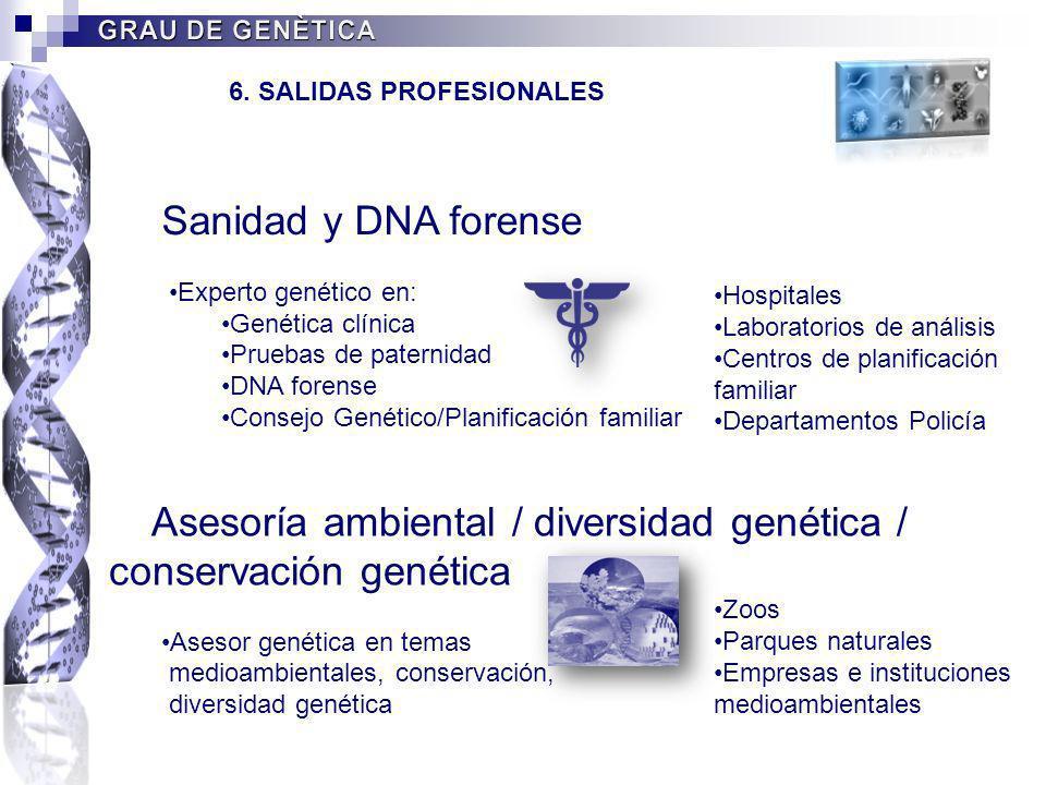 Sanidad y DNA forense Experto genético en: Genética clínica Pruebas de paternidad DNA forense Consejo Genético/Planificación familiar Hospitales Labor