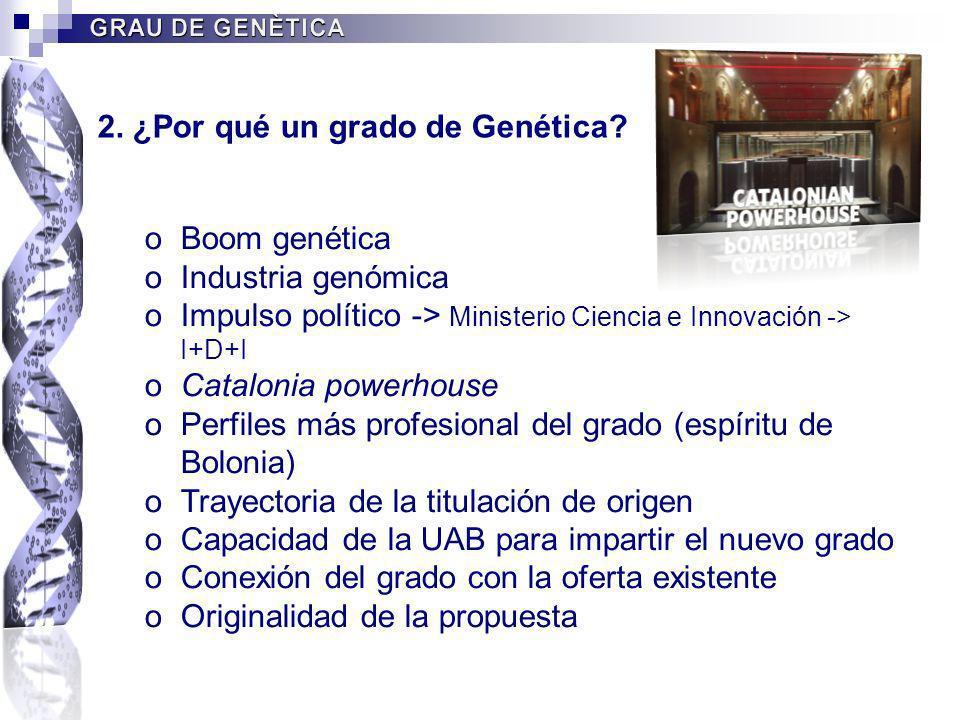 oBoom genética oIndustria genómica oImpulso político -> Ministerio Ciencia e Innovación -> I+D+I oCatalonia powerhouse oPerfiles más profesional del g