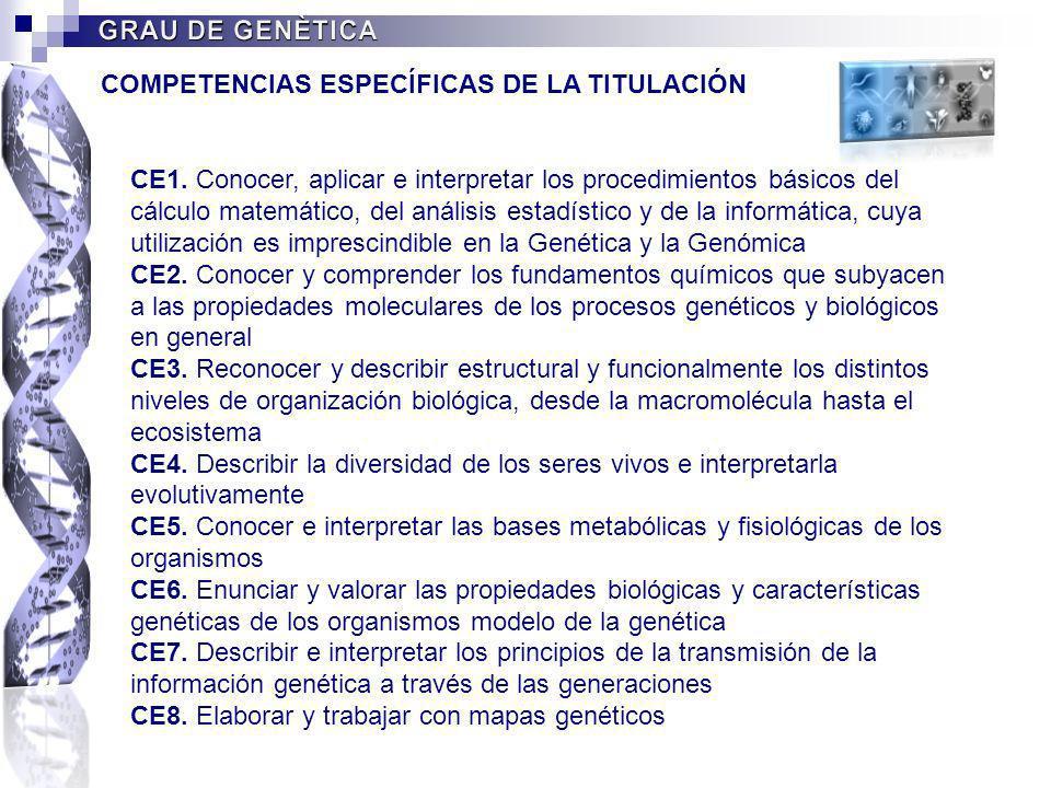 COMPETENCIAS ESPECÍFICAS DE LA TITULACIÓN CE1. Conocer, aplicar e interpretar los procedimientos básicos del cálculo matemático, del análisis estadíst