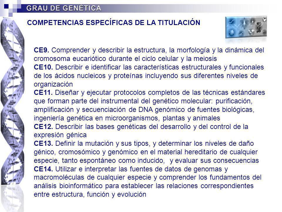 COMPETENCIAS ESPECÍFICAS DE LA TITULACIÓN CE9. Comprender y describir la estructura, la morfología y la dinámica del cromosoma eucariótico durante el