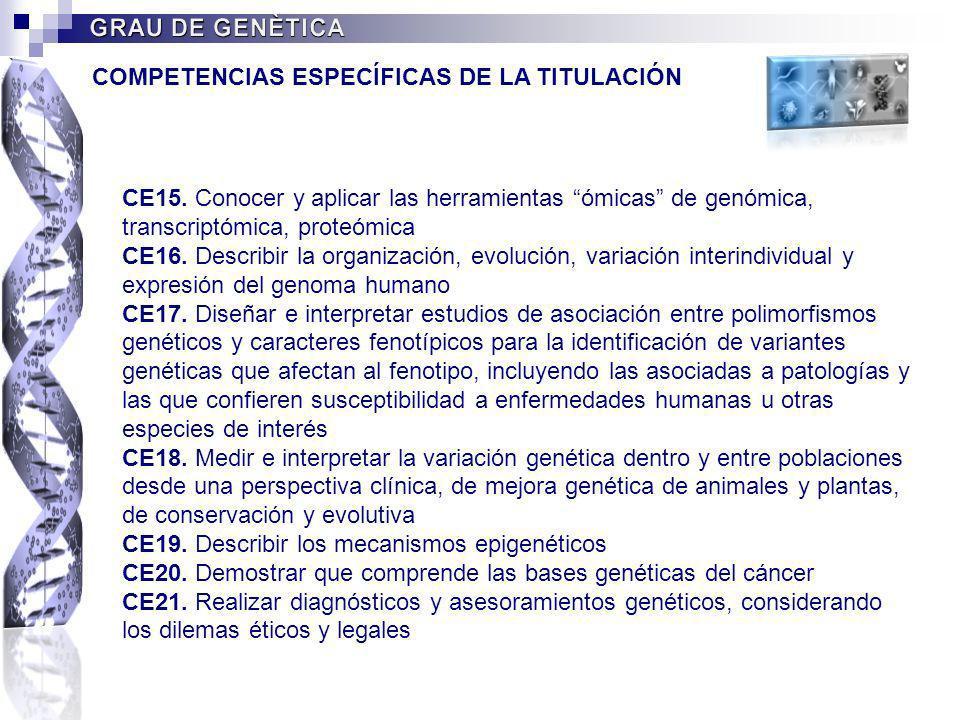 COMPETENCIAS ESPECÍFICAS DE LA TITULACIÓN CE15. Conocer y aplicar las herramientas ómicas de genómica, transcriptómica, proteómica CE16. Describir la