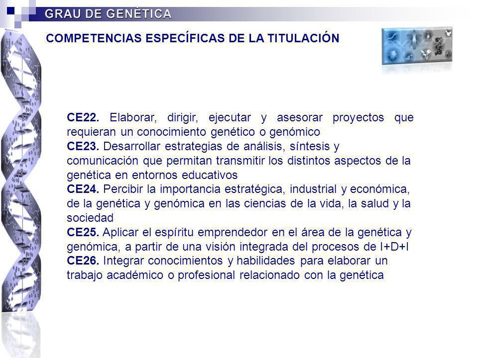 COMPETENCIAS ESPECÍFICAS DE LA TITULACIÓN CE22. Elaborar, dirigir, ejecutar y asesorar proyectos que requieran un conocimiento genético o genómico CE2
