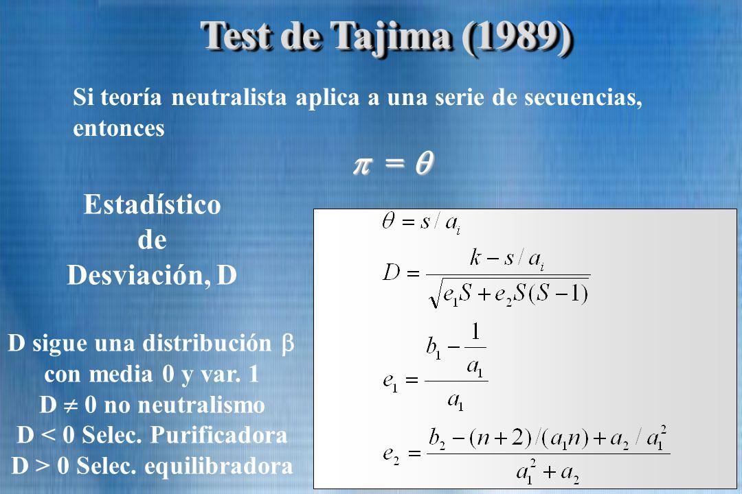 Test de Tajima (1989) Si teoría neutralista aplica a una serie de secuencias, entonces = = Estadístico de Desviación, D D sigue una distribución con m