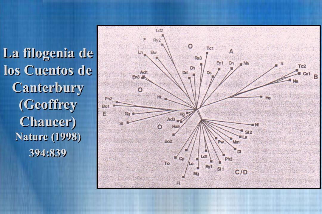 La filogenia de los Cuentos de Canterbury (Geoffrey Chaucer) Nature (1998) 394:839 La filogenia de los Cuentos de Canterbury (Geoffrey Chaucer) Nature