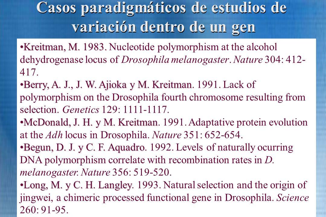 Casos paradigmáticos de estudios de variación dentro de un gen Casos paradigmáticos de estudios de variación dentro de un gen Kreitman, M. 1983.Kreitm