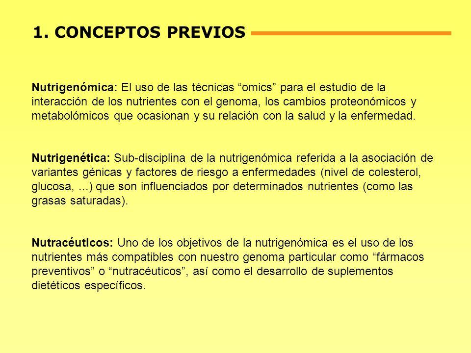 Tendencia a la creación de centros multi-institucionales y multidisciplinares: Clin Chem Lab Med 2007;45(3):279–287 2007