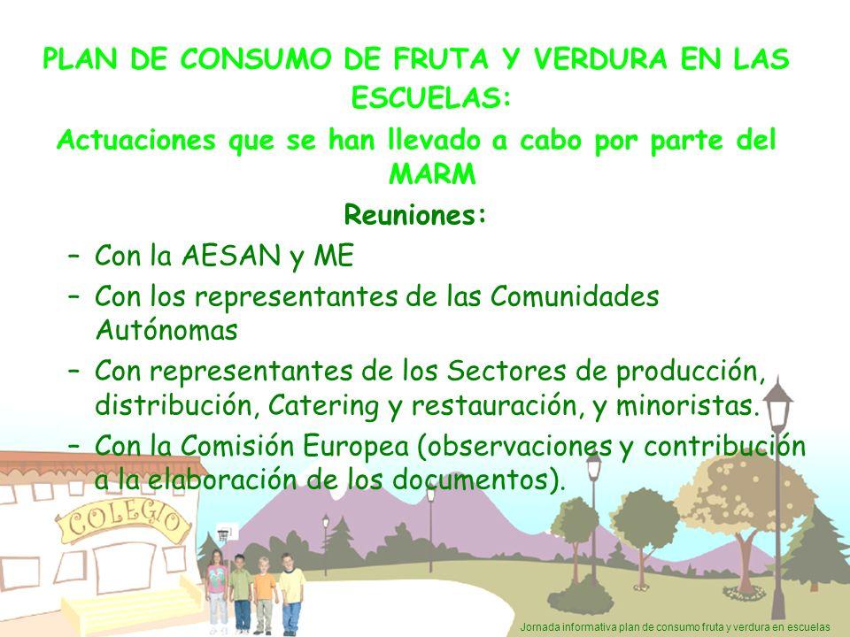Jornada informativa plan de consumo fruta y verdura en escuelas PLAN DE CONSUMO DE FRUTA Y VERDURA EN LAS ESCUELAS: Actuaciones que se han llevado a c
