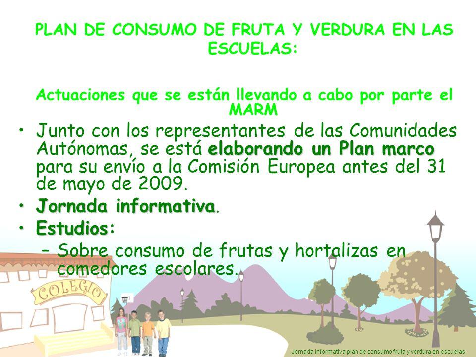 Jornada informativa plan de consumo fruta y verdura en escuelas PLAN DE CONSUMO DE FRUTA Y VERDURA EN LAS ESCUELAS: Actuaciones que se están llevando