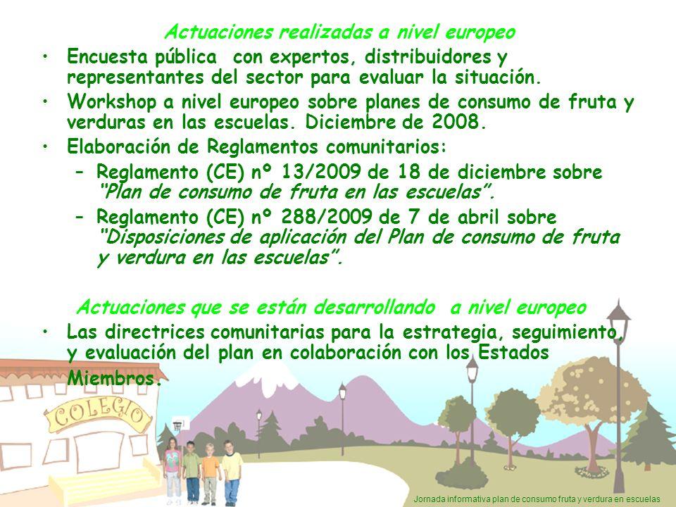 Jornada informativa plan de consumo fruta y verdura en escuelas Situación del Sector de frutas y Hortalizas: Importancia.
