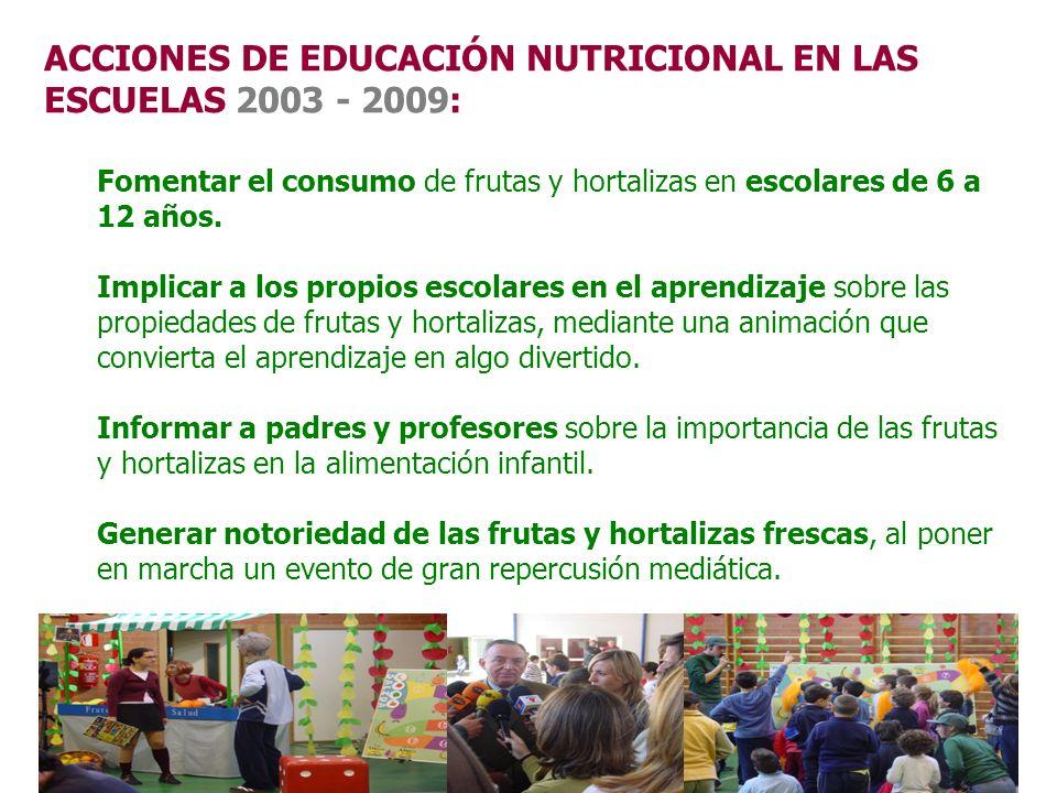 ACCIONES DE EDUCACIÓN NUTRICIONAL EN LAS ESCUELAS 2003 - 2009: Fomentar el consumo de frutas y hortalizas en escolares de 6 a 12 años. Implicar a los