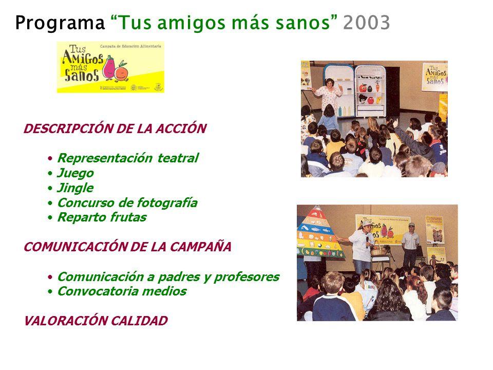 DESCRIPCIÓN DE LA ACCIÓN Representación teatral Juego Jingle Concurso de fotografía Reparto frutas COMUNICACIÓN DE LA CAMPAÑA Comunicación a padres y