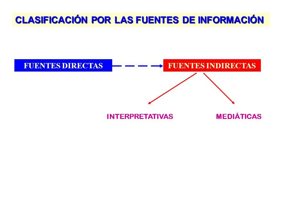 2.- ORAL 2.1.- DECLARACIONES 2.1.1.- OFICIALES 2.1.2.- PRIVADAS 2.2.- ENTREVISTAS PERSONALES GRABADAS 2.3.- CONFERENCIAS 2.4.- INFORMACIONES DE RADIO