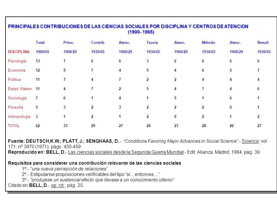 RELACIONES DE CAUSALIDAD 4.1.- CAUSALIDAD DIALÉCTICA ENDÓGENA TESIS SUCESO 1 ANTÍTESIS SUCESO 2 SÍNTESIS