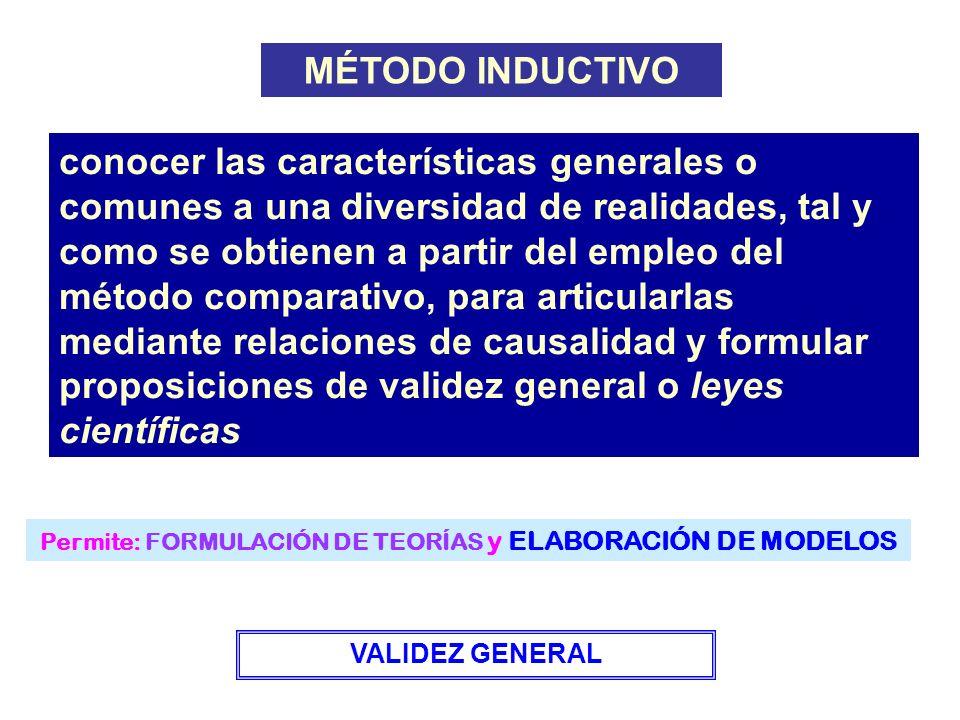 MÉTODO COMPARATIVO Consiste en la contrastación entre los principales elementos (constantes, variables y relaciones) de la realidad que se investiga c