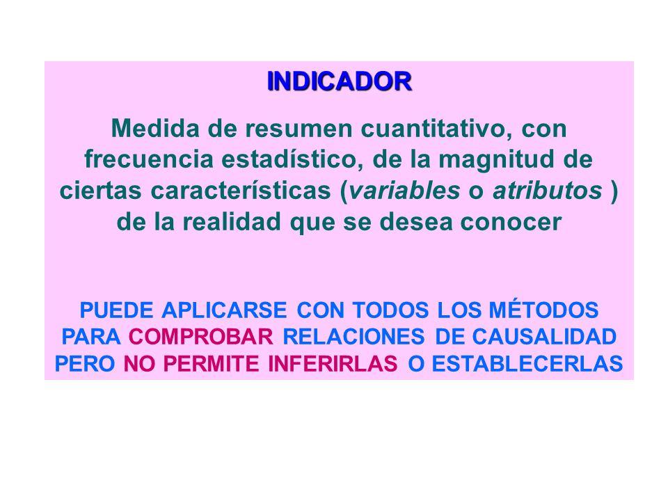 MODELO DE DESARROLLO DE LA TEORIA CIENTIFICA CONCEPTOS PRINCIPIOS O POSTULADOS AXIOMAS LEYES CIENTIFICAS TEORIAS CIENTIFICAS +