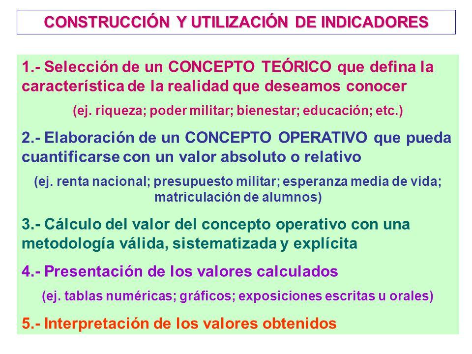 INDICADOR Medida de resumen cuantitativo, con frecuencia estadístico, de la magnitud de ciertas características (variables o atributos ) de la realida