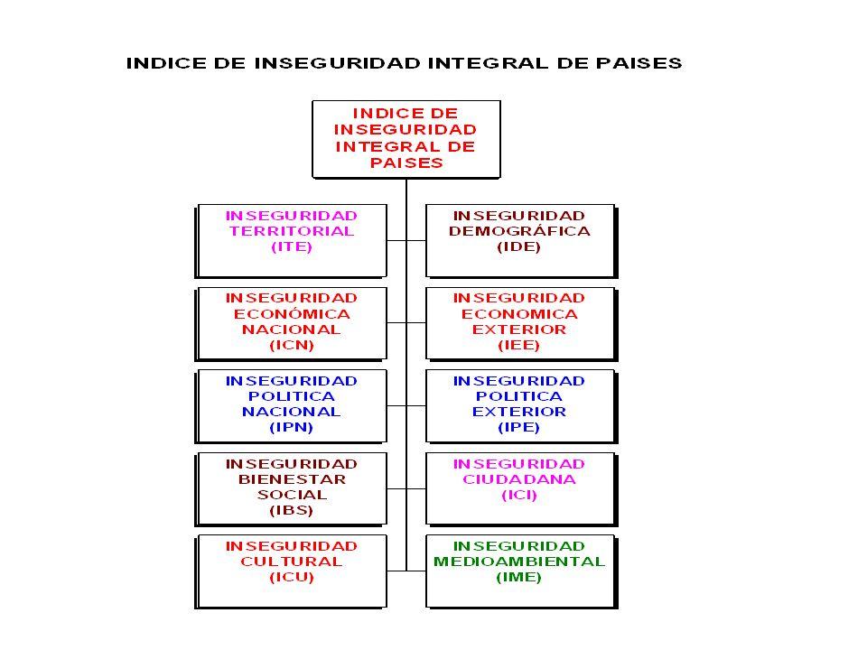 CONCEPTOS BÁSICOS: INSEGURIDAD vs RIESGOS DECISIÓNEJECUCIÓN CONTROL ÉXITO FRACASO INCERTIDUMBRERIESGO + = INSEGURIDAD INTELIGENCIA EXPERIENCIA + = SEG