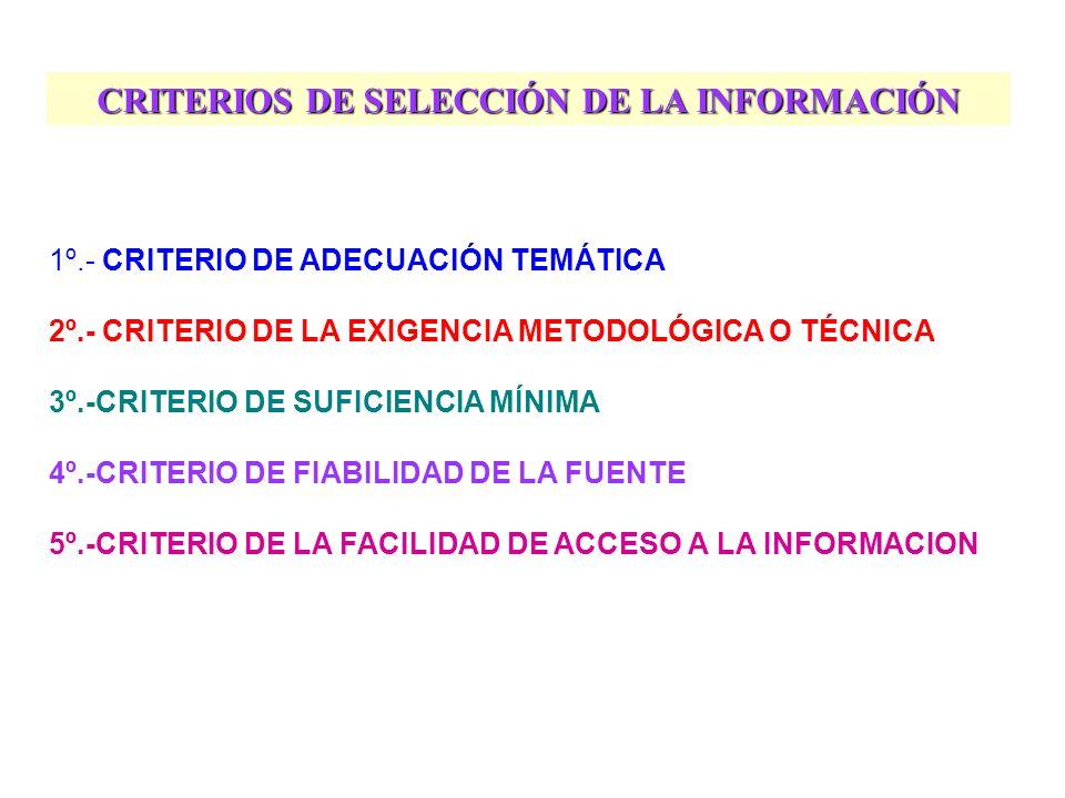 CRITERIOS DE SELECCIÓN DE LA INFORMACIÓN 1º.- CRITERIO DE ADECUACIÓN TEMÁTICA 2º.- CRITERIO DE LA EXIGENCIA METODOLÓGICA O TÉCNICA 3º.-CRITERIO DE SUFICIENCIA MÍNIMA 4º.-CRITERIO DE FIABILIDAD DE LA FUENTE 5º.-CRITERIO DE LA FACILIDAD DE ACCESO A LA INFORMACION