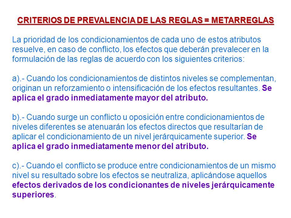 PRIORIDAD DE CONDICIONAMIENTO DE LOS ATRIBUTOS PARA LA FORMULACIÓN DE LAS REGLAS El orden de prioridad de condicionamiento en que se aplican los atrib