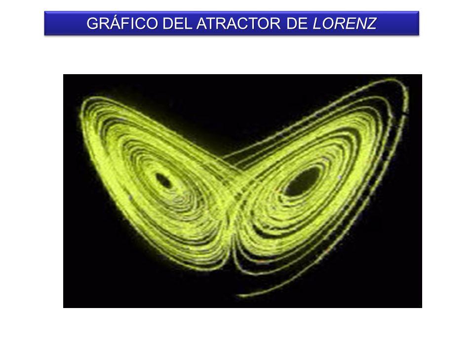 EL CASO DE LA RUEDA DE AGUA Investigando las 12 ecuaciones para saber las que habían provocado el resultado imprevisto, Lorenz encontró que sólo tres