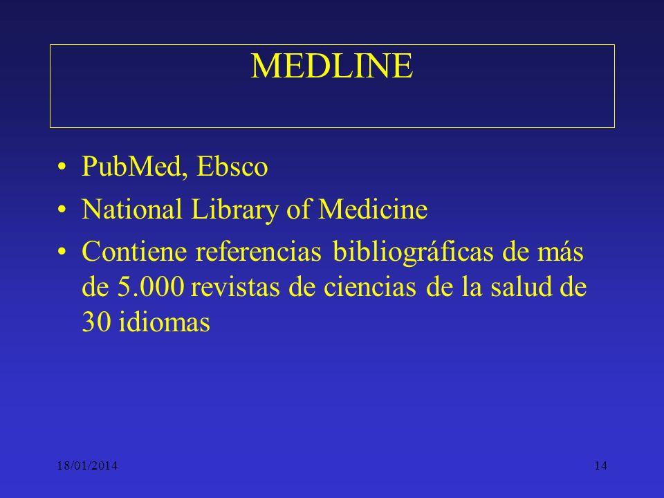 18/01/201414 MEDLINE PubMed, Ebsco National Library of Medicine Contiene referencias bibliográficas de más de 5.000 revistas de ciencias de la salud d