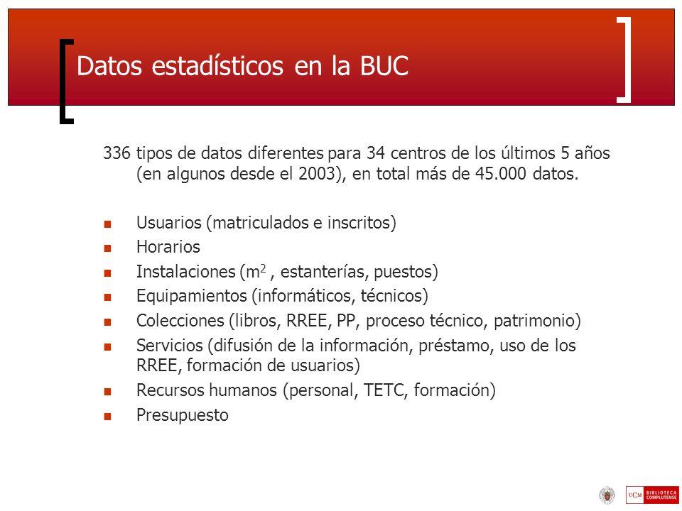 Datos estadísticos en la BUC 336 tipos de datos diferentes para 34 centros de los últimos 5 años (en algunos desde el 2003), en total más de 45.000 datos.