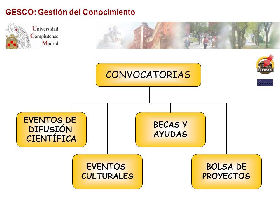 GESCO: Gestión del Conocimiento CONVOCATORIAS EVENTOS DE DIFUSIÓN CIENTÍFICA BECAS Y AYUDAS EVENTOS CULTURALES BOLSA DE PROYECTOS
