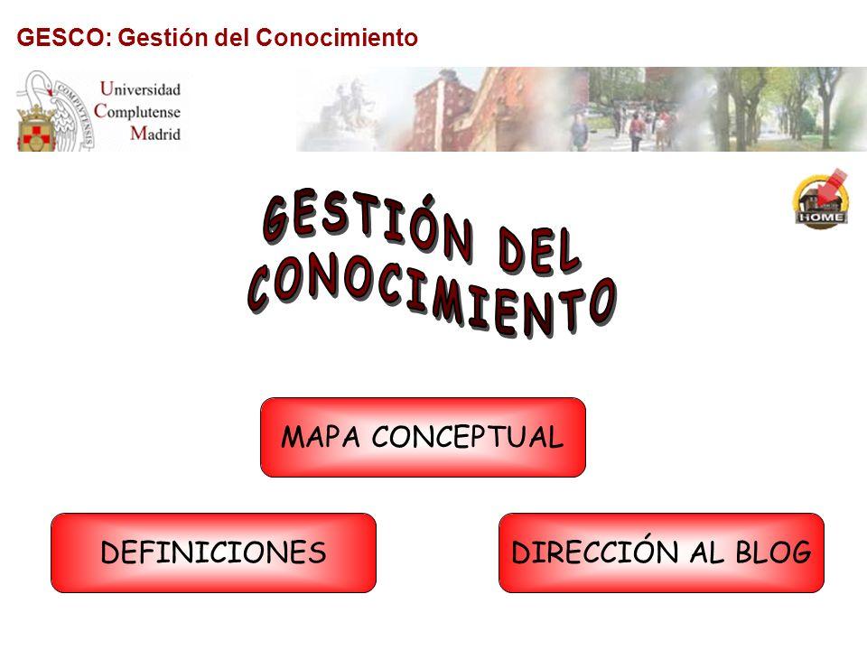 GESCO: Gestión del Conocimiento DEFINICIONES MAPA CONCEPTUAL DIRECCIÓN AL BLOG