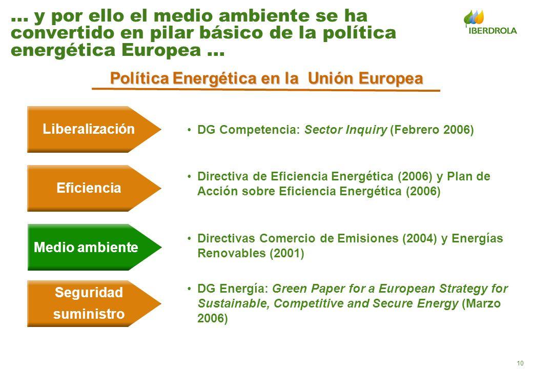 10... y por ello el medio ambiente se ha convertido en pilar básico de la política energética Europea... Eficiencia Medio ambiente Seguridad suministr