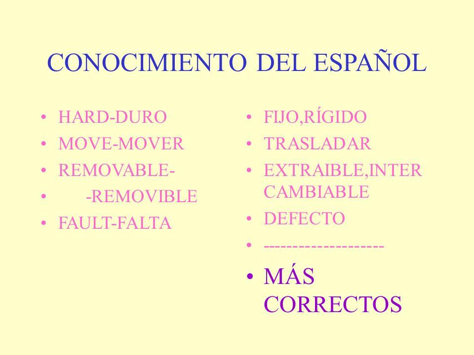 CONOCIMIENTO DEL ESPAÑOL HARD-DURO MOVE-MOVER REMOVABLE- -REMOVIBLE FAULT-FALTA FIJO,RÍGIDO TRASLADAR EXTRAIBLE,INTER CAMBIABLE DEFECTO --------------