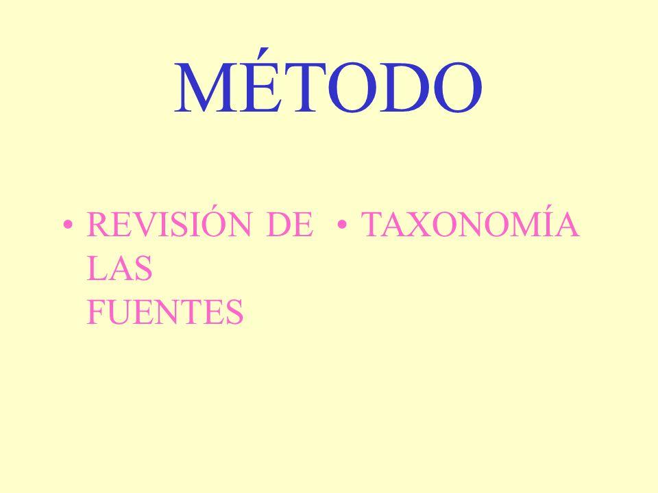 MÉTODO REVISIÓN DE LAS FUENTES TAXONOMÍA