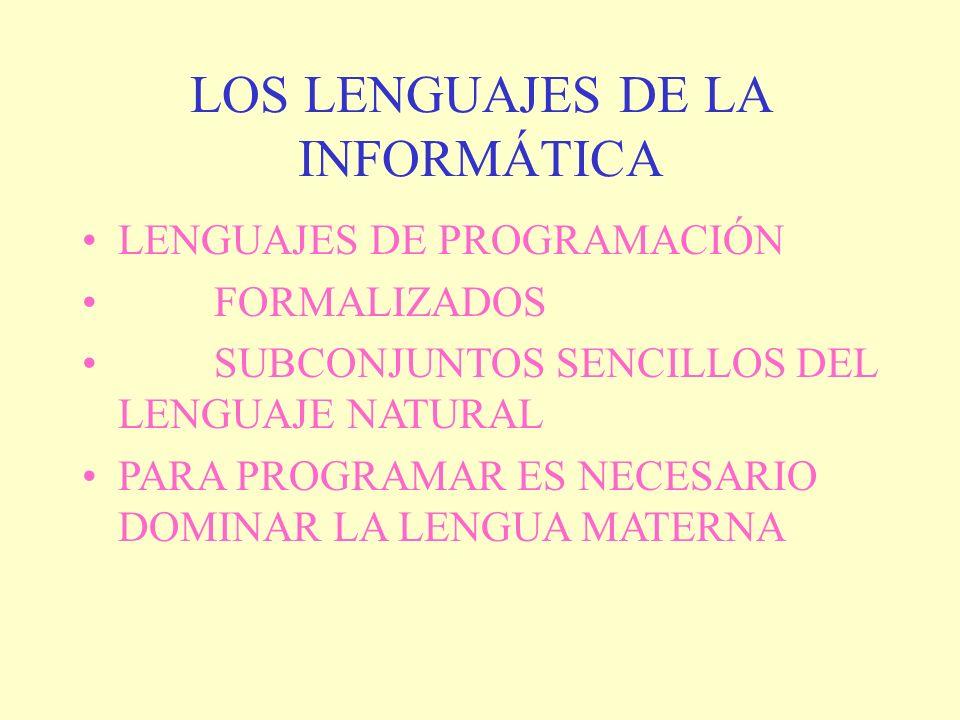 2.1.INFLUENCIA DE LA INFORMÁTICA EN EL LENGUAJE PROBLEMAS INTERNOS RÁPIDA CREACIÓN DISPOSITIVOS MÁQUINAS MÉTODOS CONCEPTOS FALTA TIEMPO ASIMILACIÓN>DEFINICIÓN>TERMINOLOGÍA DENOMINACIÓN TÉCNICA