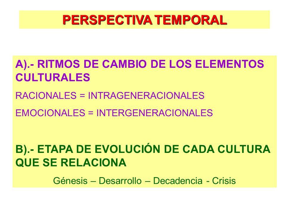 PERSPECTIVA TEMPORAL A).- RITMOS DE CAMBIO DE LOS ELEMENTOS CULTURALES RACIONALES = INTRAGENERACIONALES EMOCIONALES = INTERGENERACIONALES B).- ETAPA D