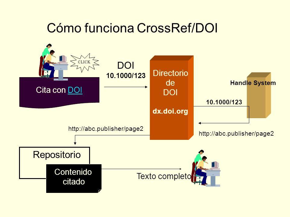 Handle System Cómo funciona CrossRef/DOI recap Directorio de DOI dx.doi.org Repositorio Contenido citado DOI 10.1000/123 Cita con DOI CLICK 10.1000/123 http://abc.publisher/page2 Texto completo