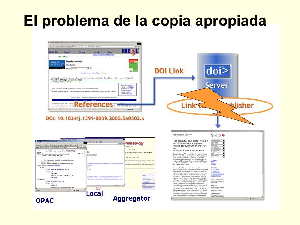 El problema de la copia apropiada Aggregator Local OPAC